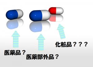 医薬品と医薬部外品と化粧品